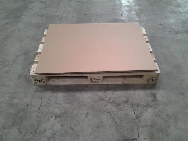 Format 1105 x 865 mm W4
